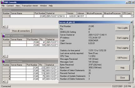 Newswire Testdrive A Swiss Army Knife For Data Access